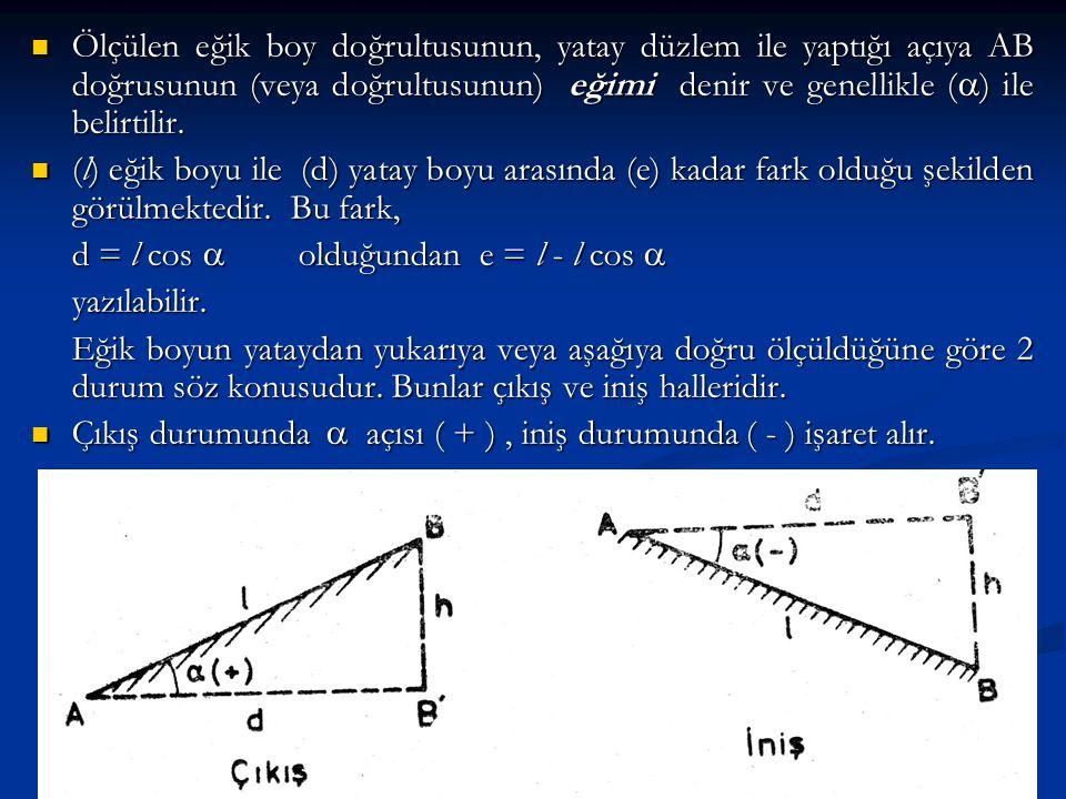 Ölçülen eğik boy doğrultusunun, yatay düzlem ile yaptığı açıya AB doğrusunun (veya doğrultusunun) eğimi denir ve genellikle () ile belirtilir.