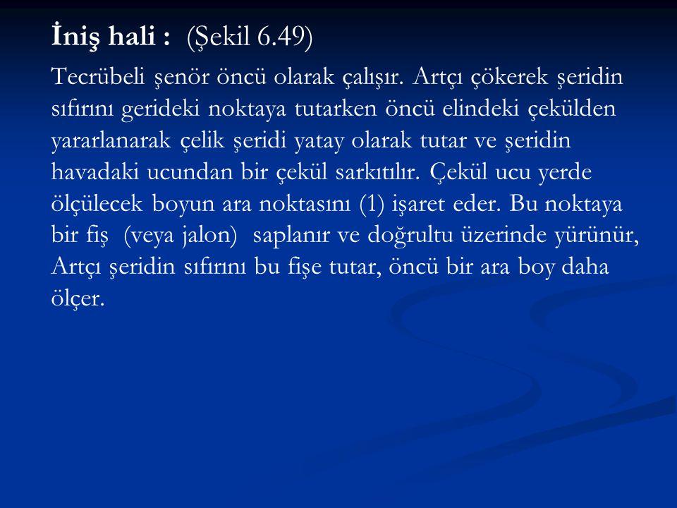İniş hali : (Şekil 6.49)