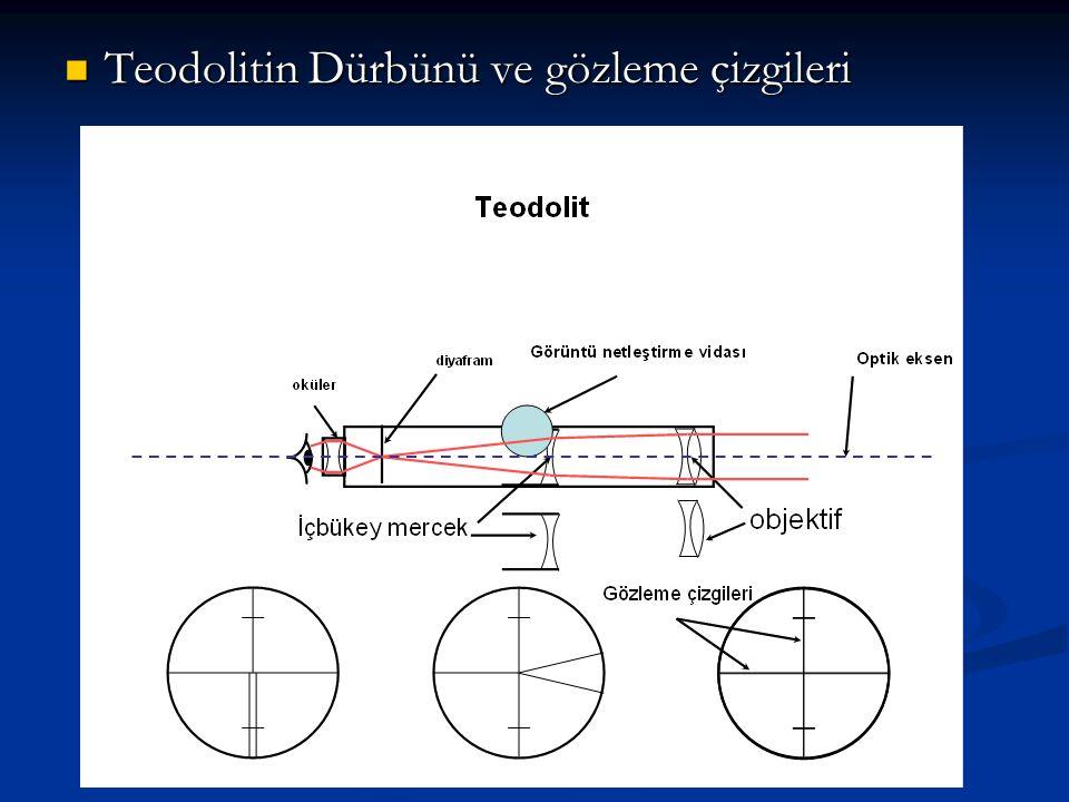 Teodolitin Dürbünü ve gözleme çizgileri