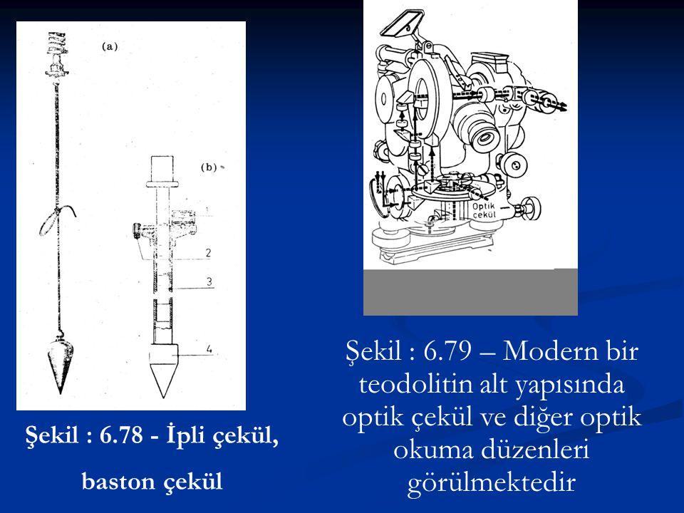 Şekil : 6.78 - İpli çekül, baston çekül