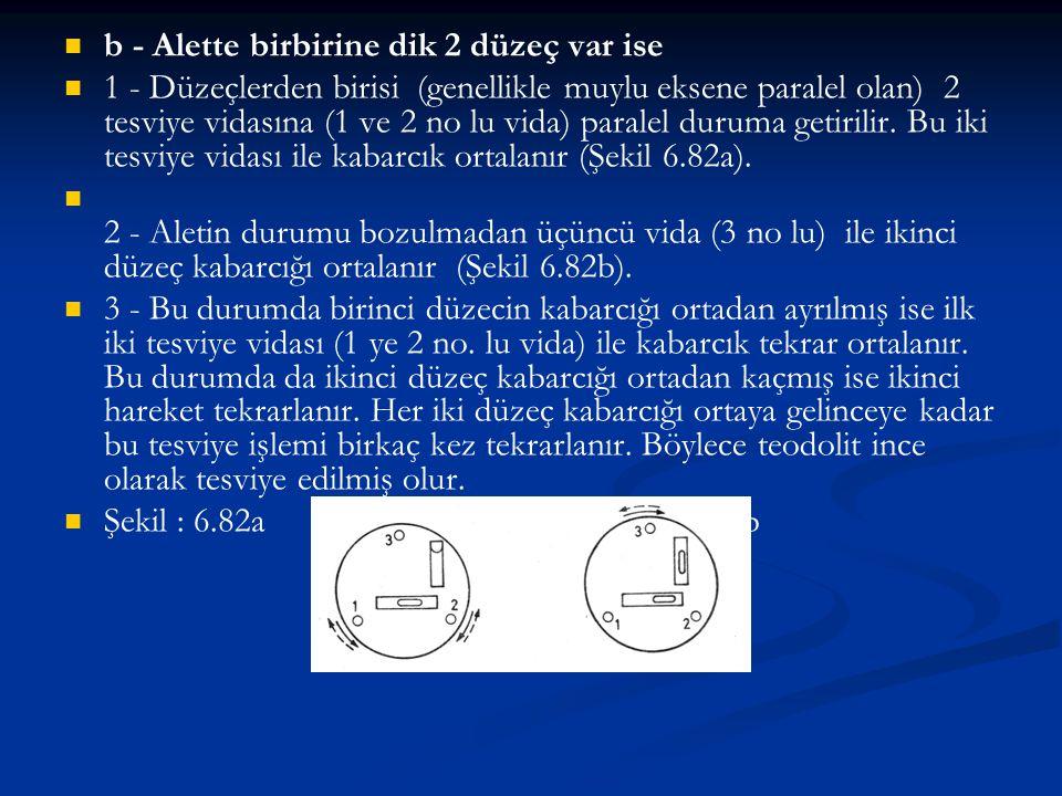 b - Alette birbirine dik 2 düzeç var ise