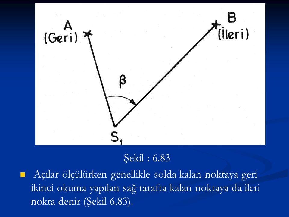 Şekil : 6.83 Açılar ölçülürken genellikle solda kalan noktaya geri ikinci okuma yapılan sağ tarafta kalan noktaya da ileri nokta denir (Şekil 6.83).