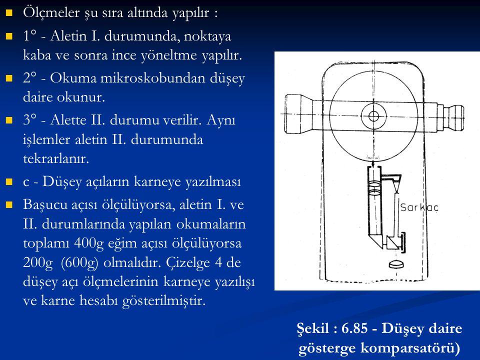 Şekil : 6.85 - Düşey daire gösterge komparsatörü)