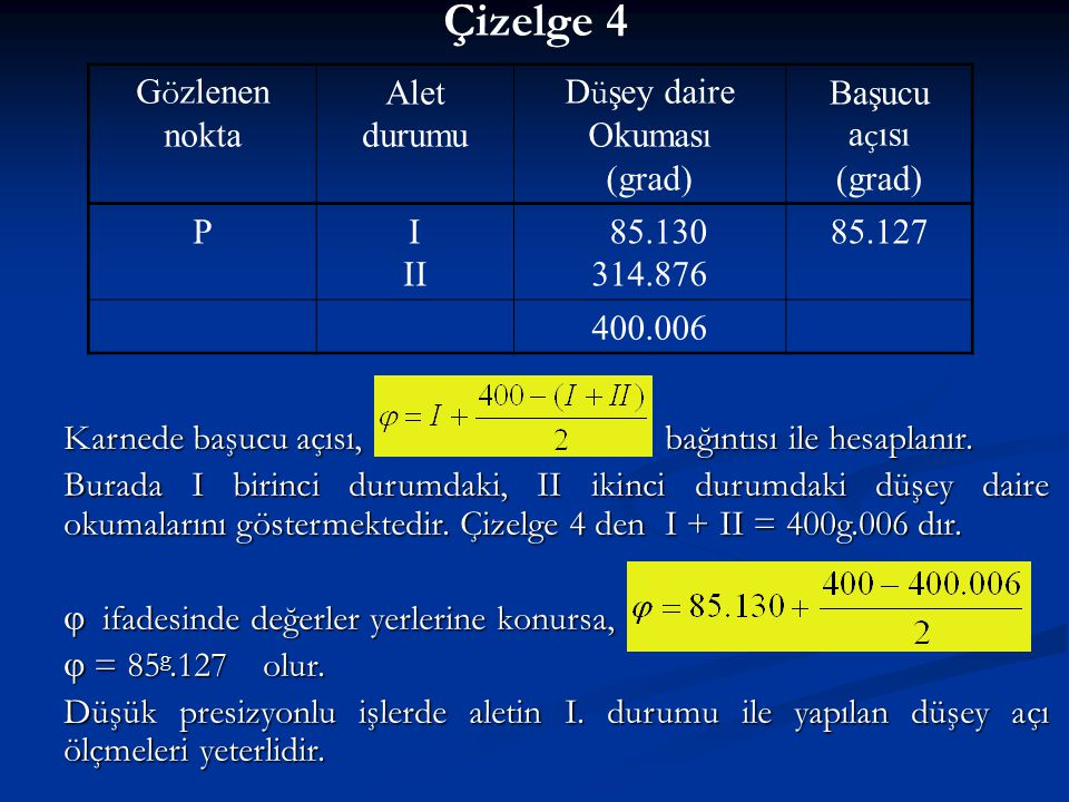 Çizelge 4 Gözlenen nokta Alet durumu Düşey daire Okuması (grad) Başucu