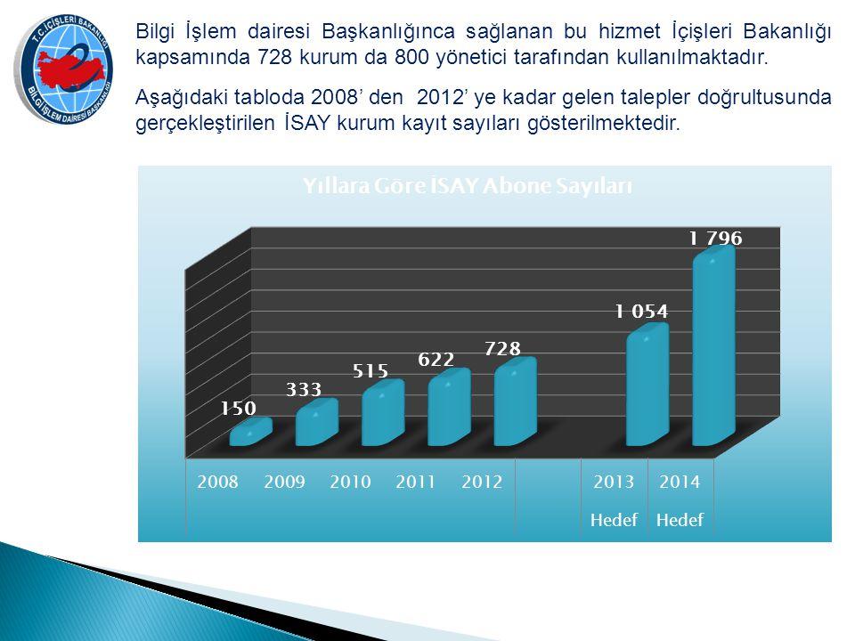 Bilgi İşlem dairesi Başkanlığınca sağlanan bu hizmet İçişleri Bakanlığı kapsamında 728 kurum da 800 yönetici tarafından kullanılmaktadır.