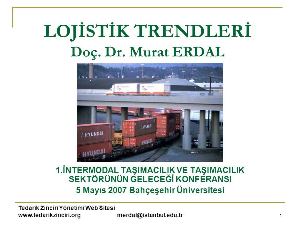 LOJİSTİK TRENDLERİ Doç. Dr. Murat ERDAL