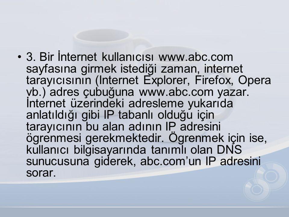 3. Bir İnternet kullanıcısı www. abc