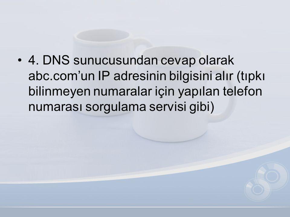 4. DNS sunucusundan cevap olarak abc