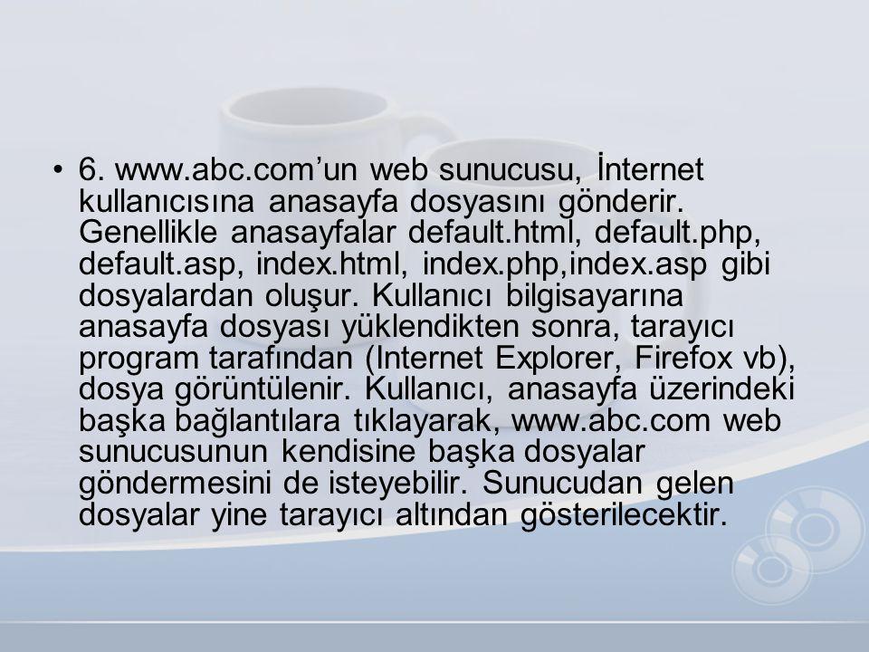 6. www.abc.com'un web sunucusu, İnternet kullanıcısına anasayfa dosyasını gönderir.