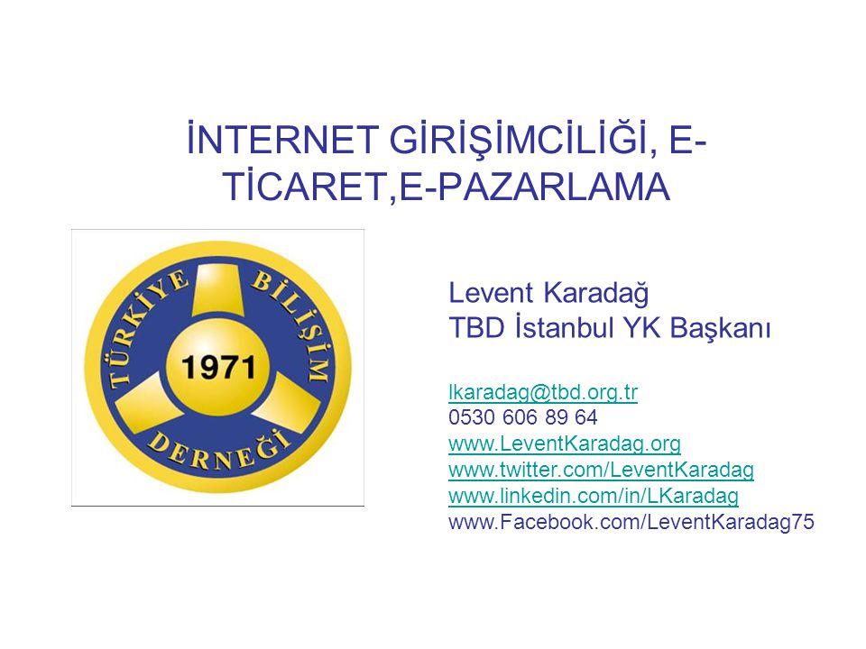 İNTERNET GİRİŞİMCİLİĞİ, E-TİCARET,E-PAZARLAMA