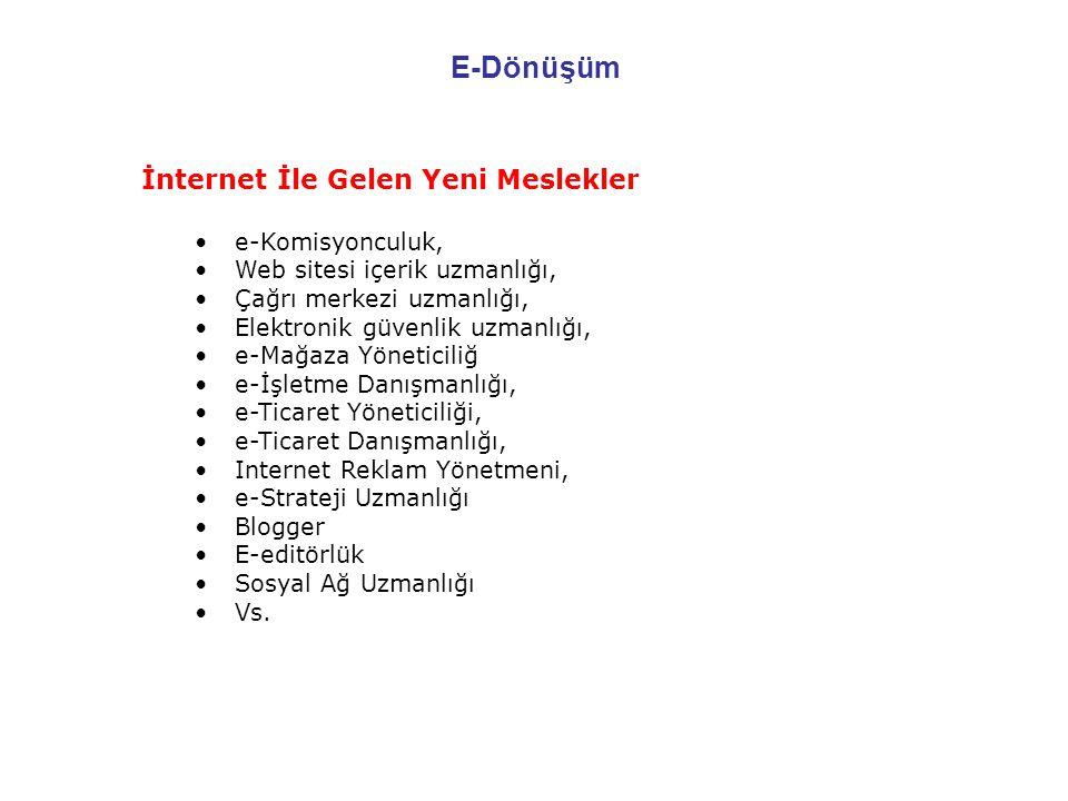 E-Dönüşüm İnternet İle Gelen Yeni Meslekler e-Komisyonculuk,