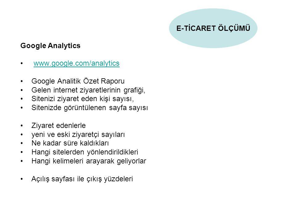 E-TİCARET ÖLÇÜMÜ Google Analytics. www.google.com/analytics. Google Analitik Özet Raporu. Gelen internet ziyaretlerinin grafiği,