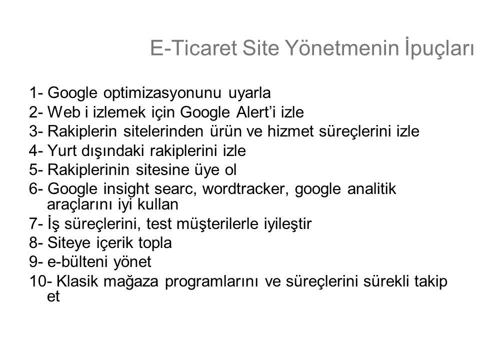 E-Ticaret Site Yönetmenin İpuçları