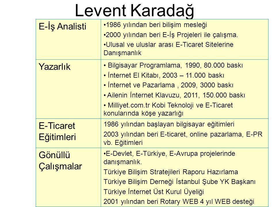 Levent Karadağ E-İş Analisti Yazarlık E-Ticaret Eğitimleri
