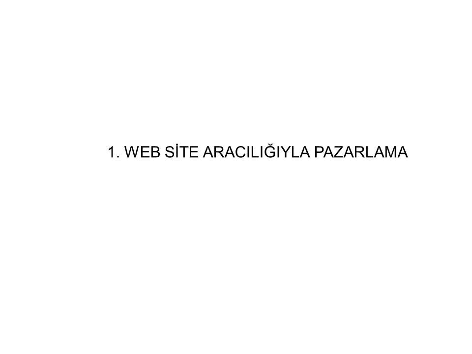 1. WEB SİTE ARACILIĞIYLA PAZARLAMA