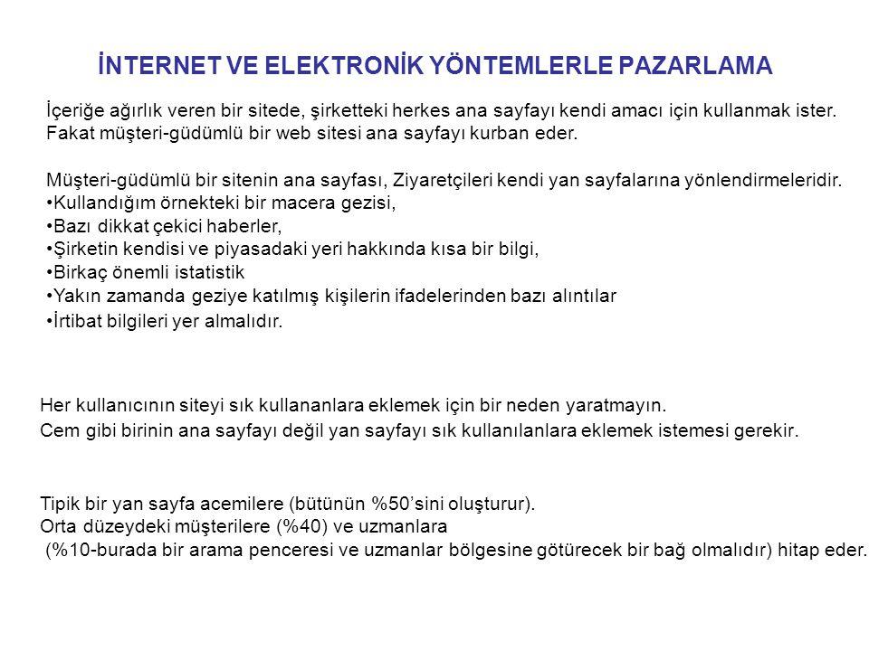 İNTERNET VE ELEKTRONİK YÖNTEMLERLE PAZARLAMA