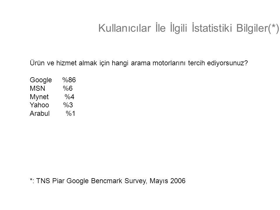 Kullanıcılar İle İlgili İstatistiki Bilgiler(*)