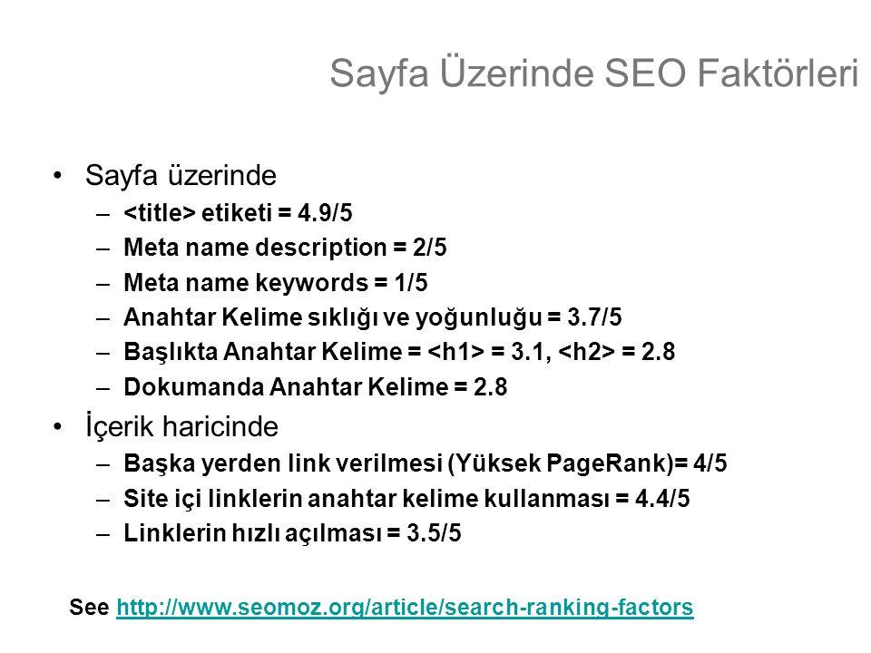 Sayfa Üzerinde SEO Faktörleri