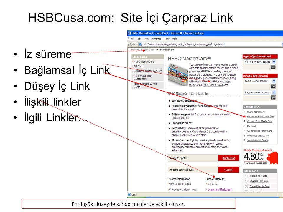 HSBCusa.com: Site İçi Çarpraz Link
