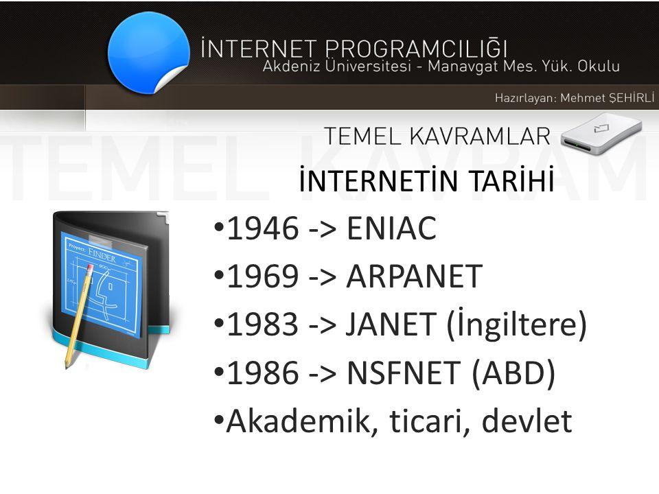 1983 -> JANET (İngiltere) 1986 -> NSFNET (ABD)