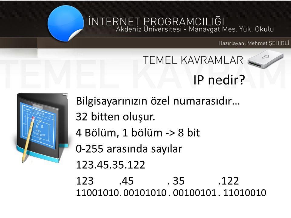 IP nedir Bilgisayarınızın özel numarasıdır… 32 bitten oluşur.
