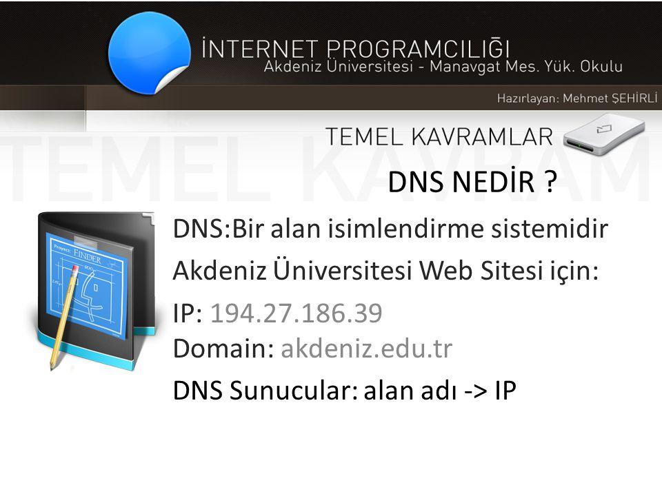 DNS NEDİR DNS:Bir alan isimlendirme sistemidir