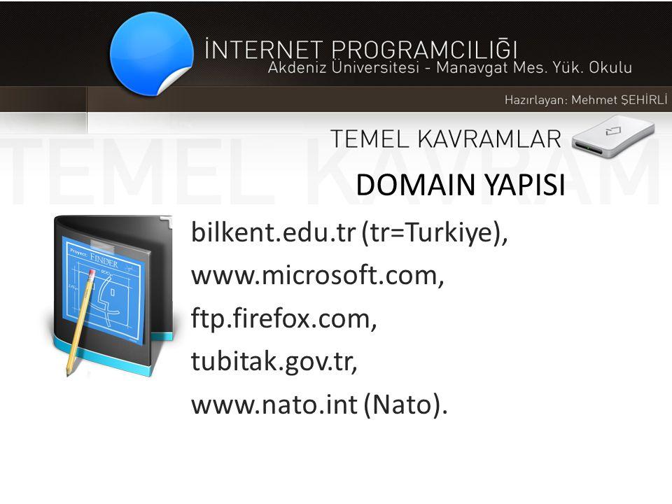 DOMAIN YAPISI bilkent.edu.tr (tr=Turkiye), www.microsoft.com,