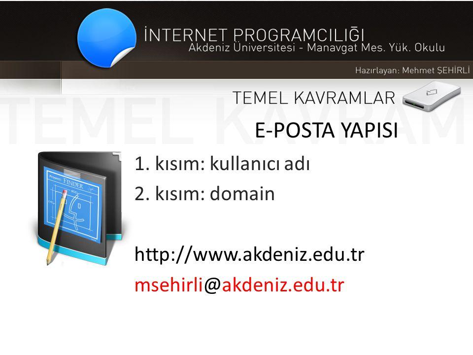 E-POSTA YAPISI 1. kısım: kullanıcı adı 2. kısım: domain