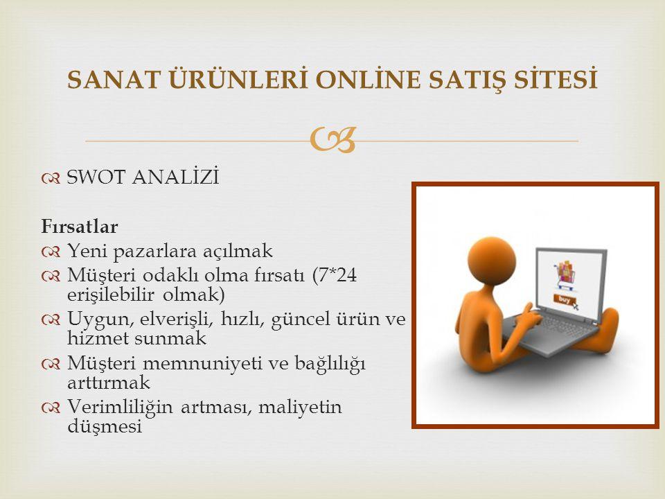 SANAT ÜRÜNLERİ ONLİNE SATIŞ SİTESİ
