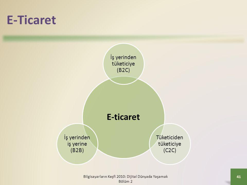 E-Ticaret E-ticaret. İş yerinden tüketiciye (B2C) Tüketiciden tüketiciye (C2C) İş yerinden iş yerine (B2B)
