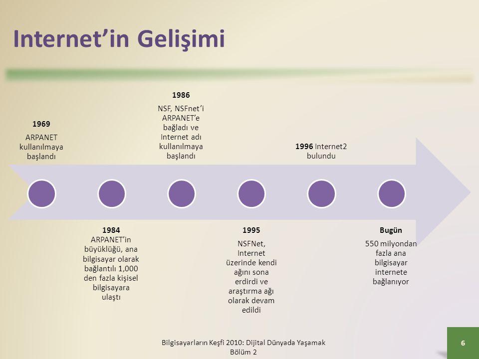 Internet'in Gelişimi ARPANET kullanılmaya başlandı. 1969.