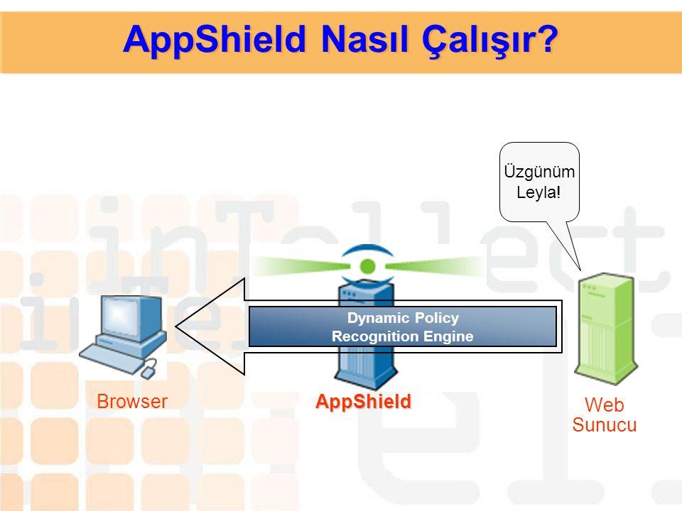 AppShield Nasıl Çalışır