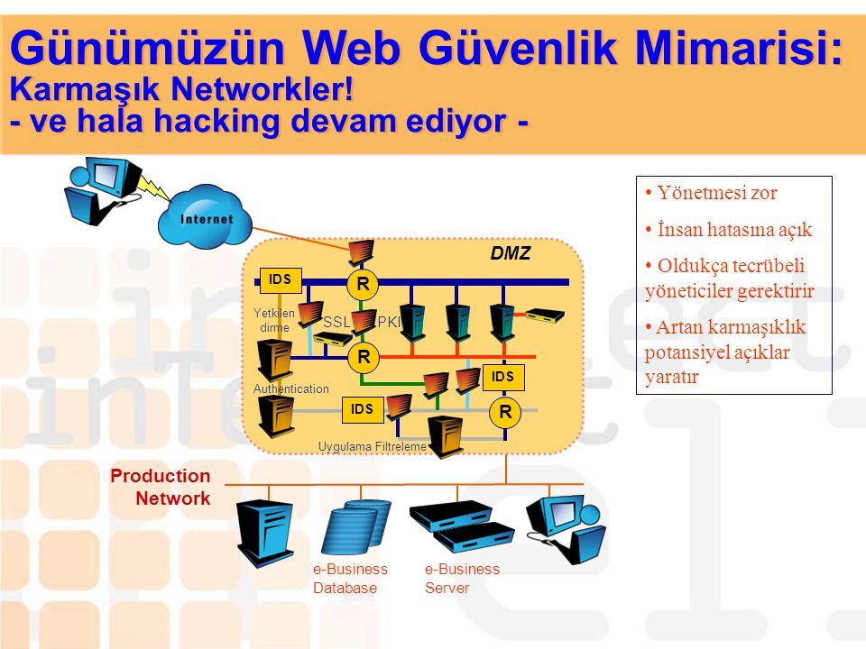 Günümüzün Web Güvenlik Mimarisi: Karmaşık Networkler