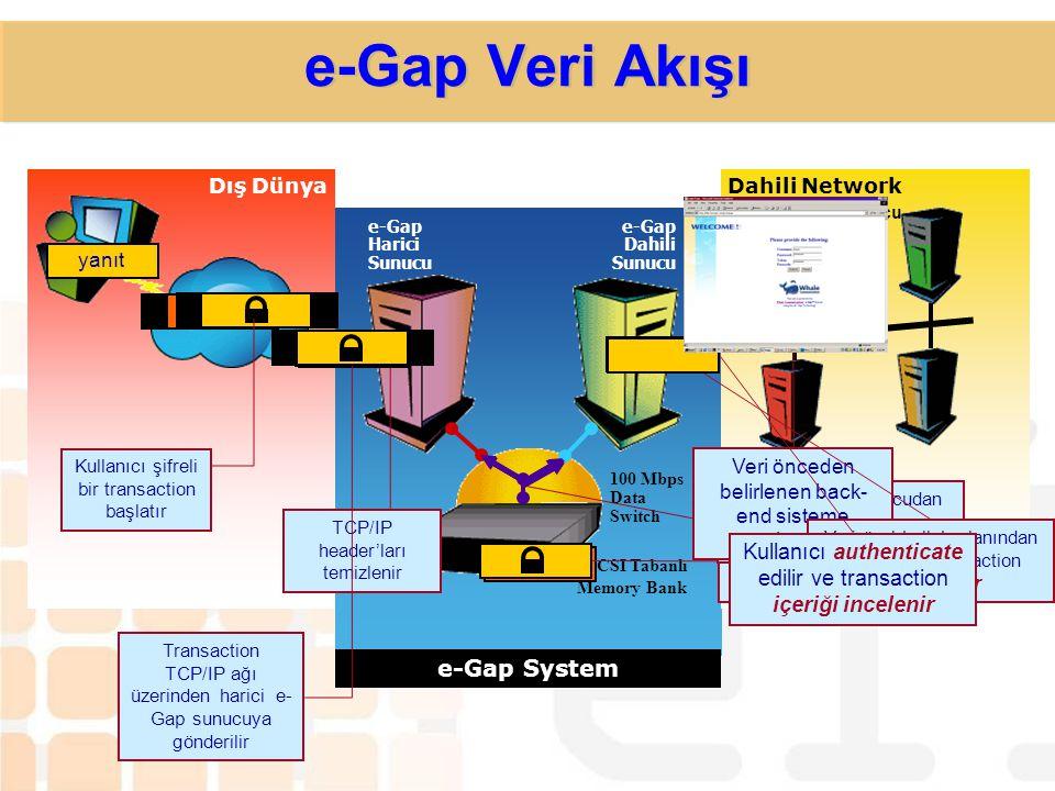 e-Gap Veri Akışı yanıt e-Gap System