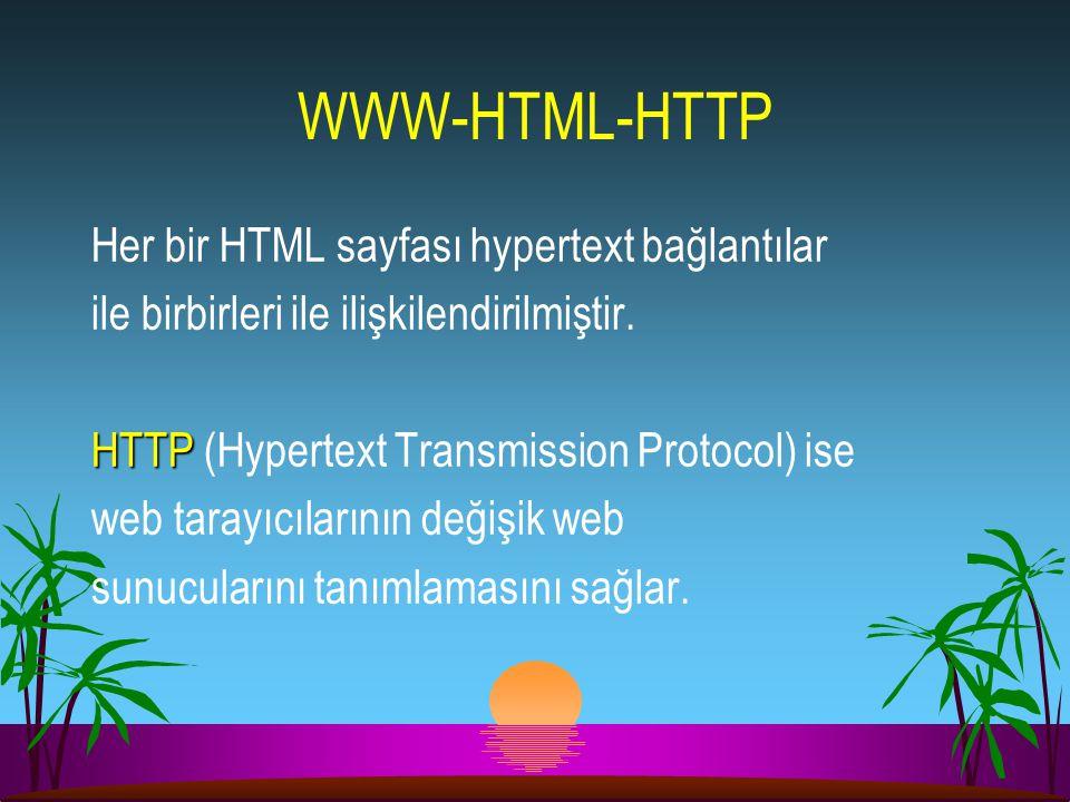 WWW-HTML-HTTP Her bir HTML sayfası hypertext bağlantılar