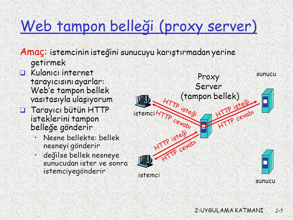 Web tampon belleği (proxy server)