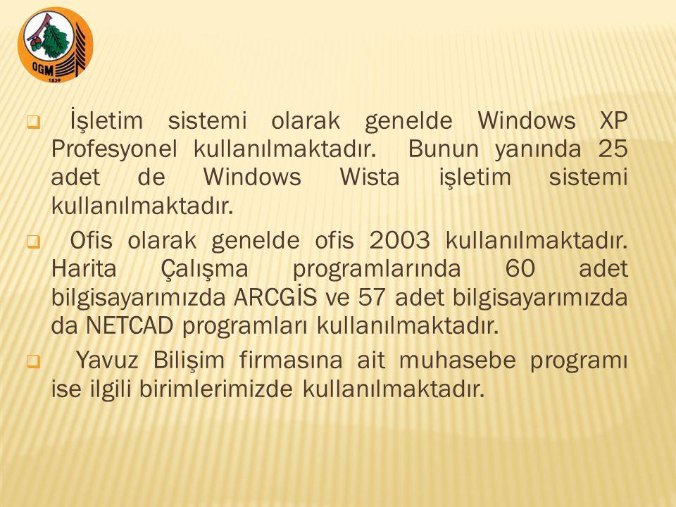 İşletim sistemi olarak genelde Windows XP Profesyonel kullanılmaktadır