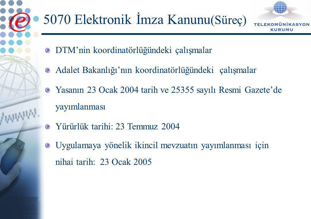 5070 Elektronik İmza Kanunu(Süreç)