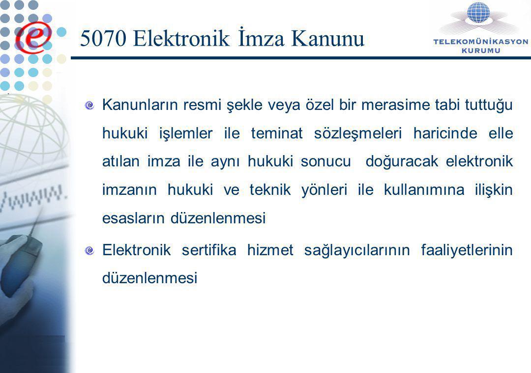 5070 Elektronik İmza Kanunu