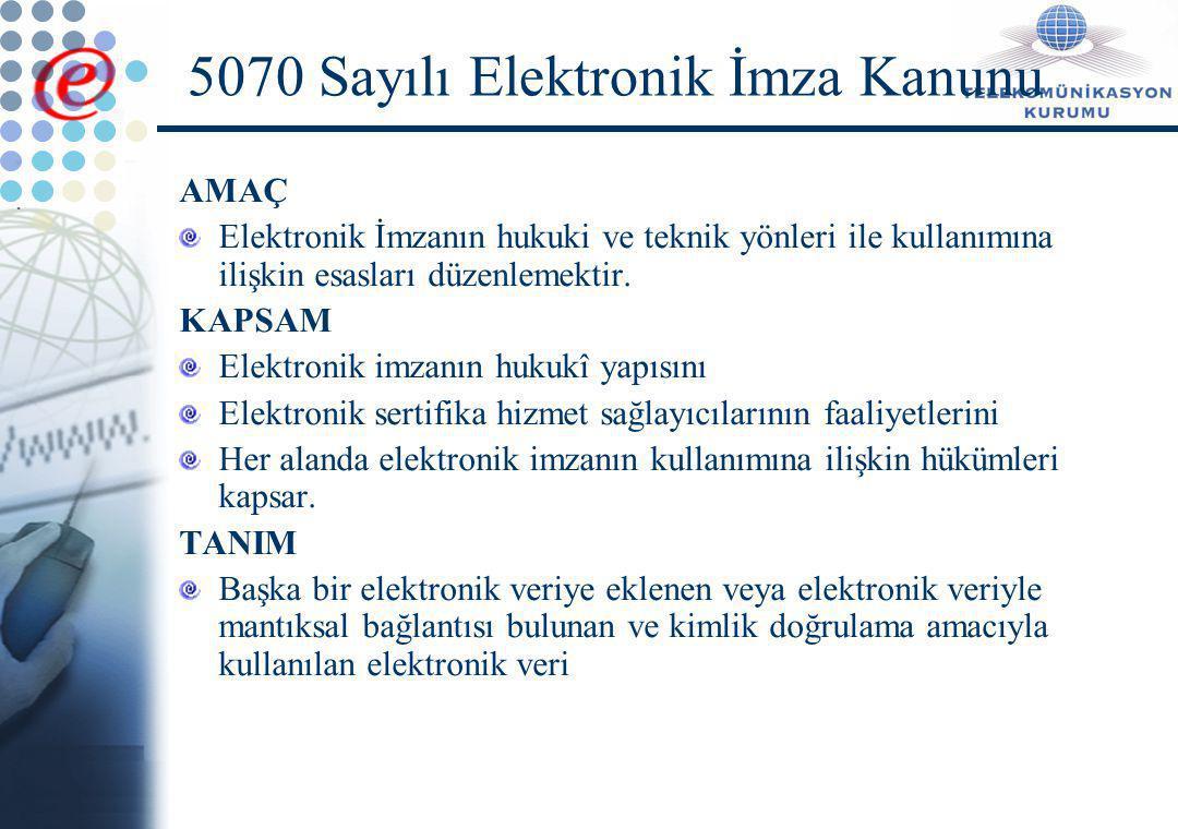 5070 Sayılı Elektronik İmza Kanunu