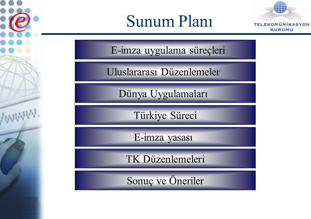 Sunum Planı E-imza uygulama süreçleri Uluslararası Düzenlemeler
