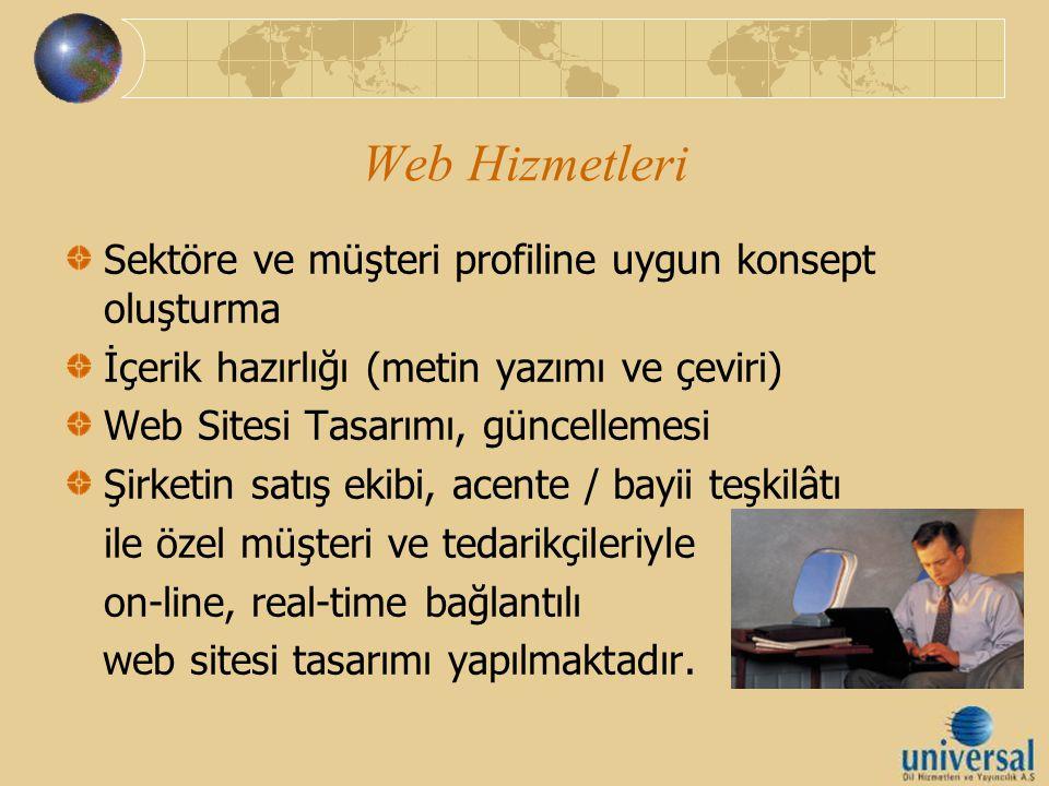 Web Hizmetleri Sektöre ve müşteri profiline uygun konsept oluşturma