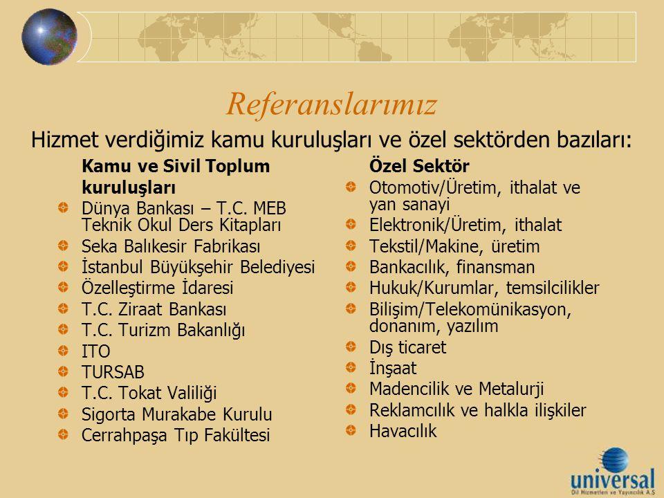 Hizmet verdiğimiz kamu kuruluşları ve özel sektörden bazıları: