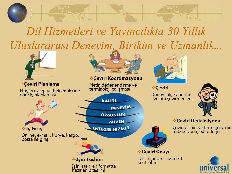 Dil Hizmetleri ve Yayıncılıkta 30 Yıllık Uluslararası Deneyim, Birikim ve Uzmanlık...