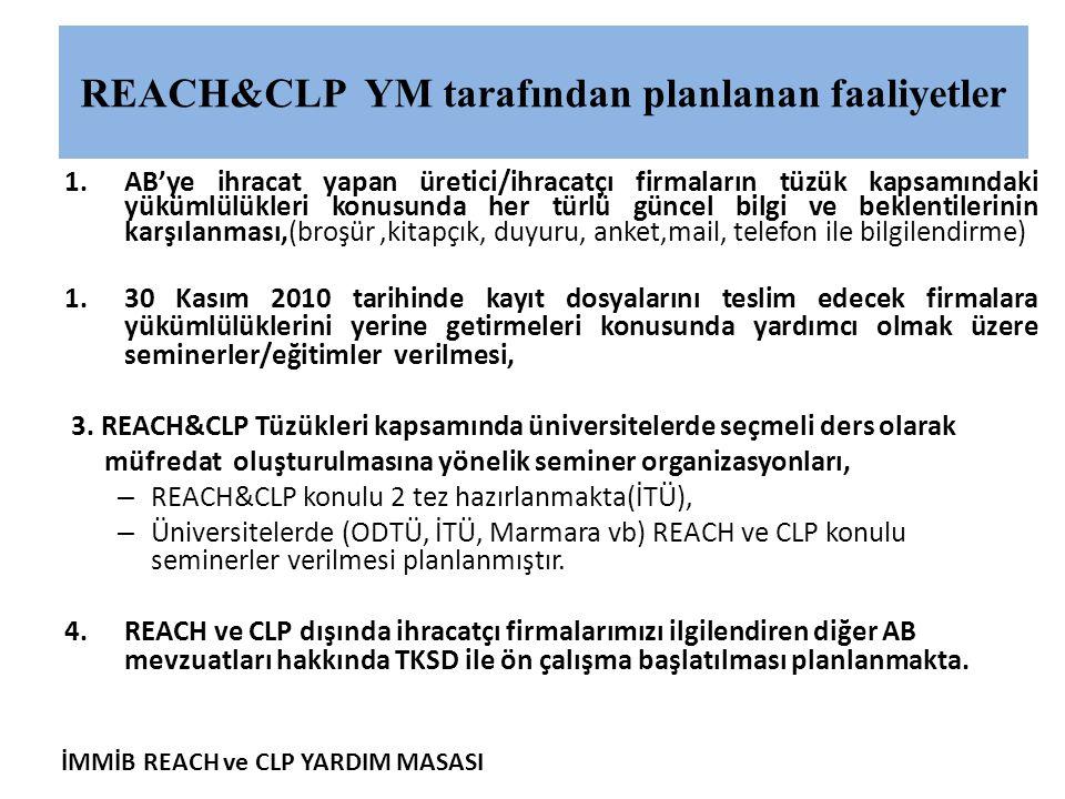 REACH&CLP YM tarafından planlanan faaliyetler