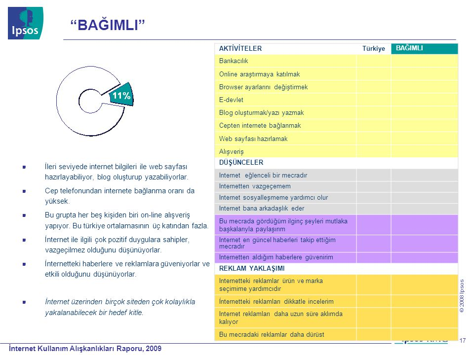 BAĞIMLI AKTİVİTELER Türkiye. BAĞIMLI. Bankacılık. Online araştırmaya katılmak. Browser ayarlarını değiştirmek.