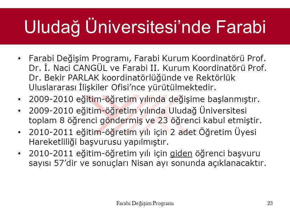 Uludağ Üniversitesi'nde Farabi