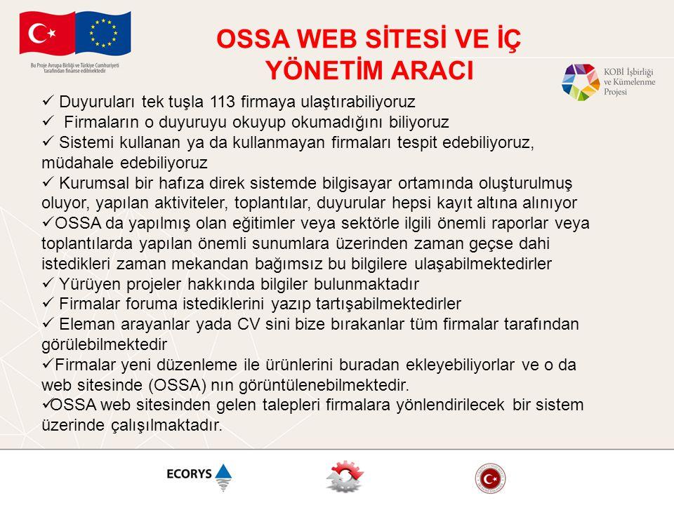 OSSA WEB SİTESİ VE İÇ YÖNETİM ARACI