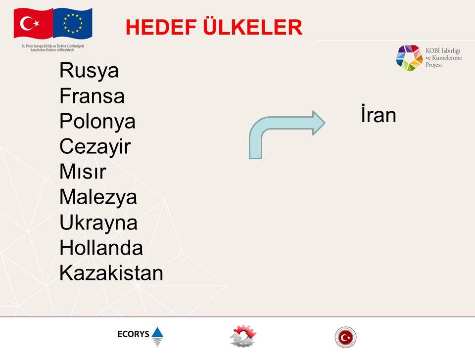 HEDEF ÜLKELER Rusya Fransa Polonya Cezayir Mısır Malezya Ukrayna Hollanda Kazakistan İran