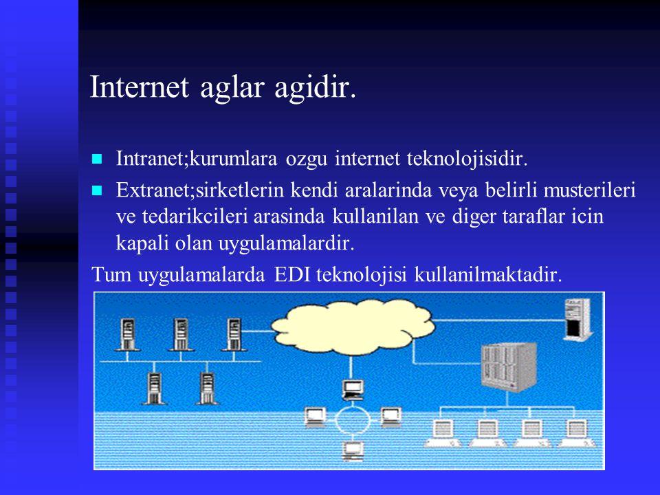 Internet aglar agidir. Intranet;kurumlara ozgu internet teknolojisidir.